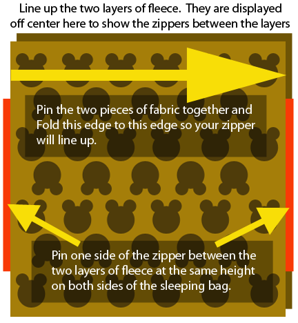 DIY Fleece Sleeping Bags