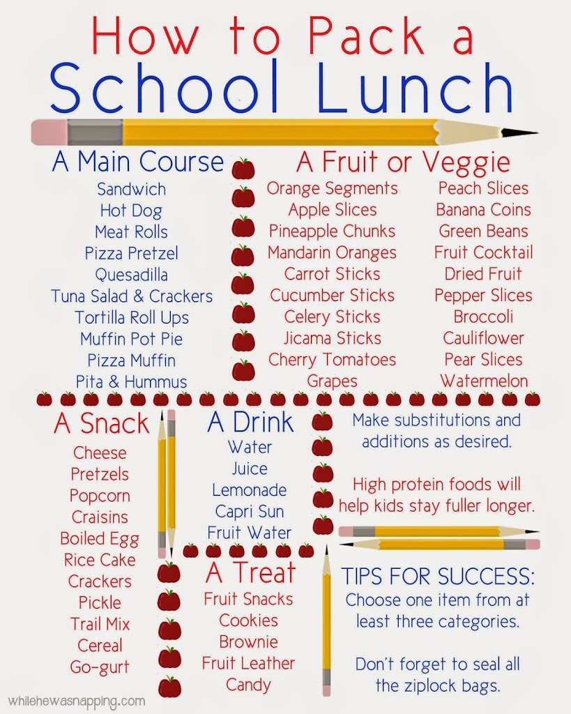 Printable how to pack a school lunch while he was napping for How to make a good planner